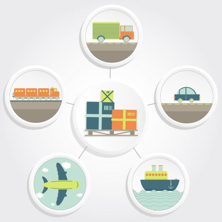 Rodzaje kontenerów stosowane w transporcie morskim
